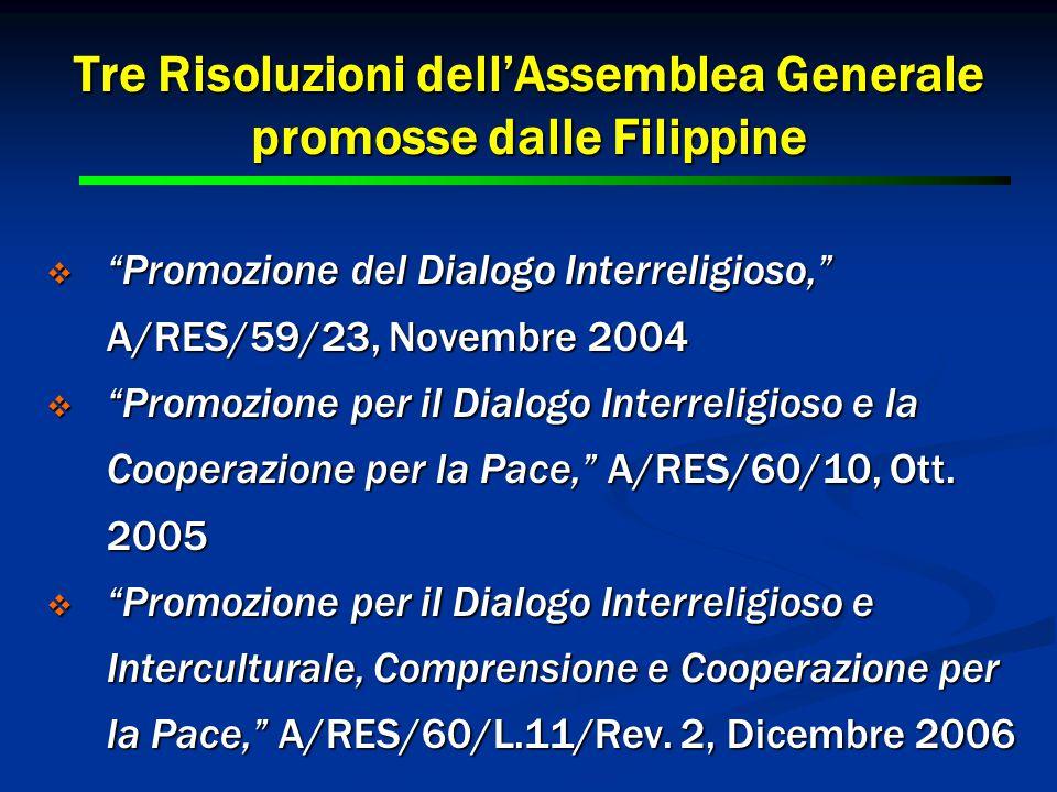"""18 Tre Risoluzioni dell'Assemblea Generale promosse dalle Filippine  """"Promozione del Dialogo Interreligioso,"""" A/RES/59/23, Novembre 2004  """"Promozion"""