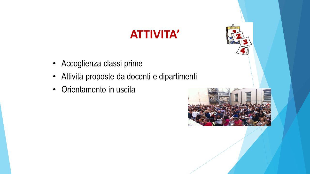 ATTIVITA' Accoglienza classi prime Attività proposte da docenti e dipartimenti Orientamento in uscita