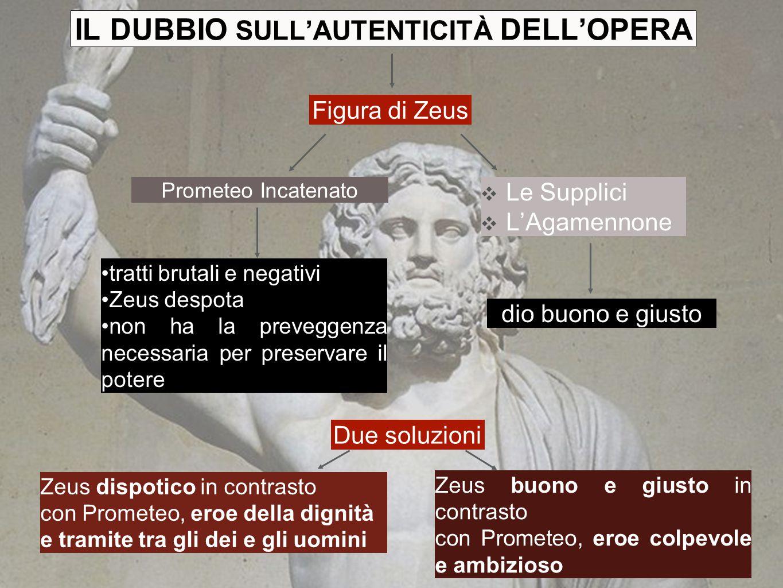 IL DUBBIO SULL'AUTENTICITÀ DELL'OPERA Figura di Zeus Prometeo Incatenato ❖ Le Supplici ❖ L'Agamennone dio buono e giusto tratti brutali e negativi Zeu