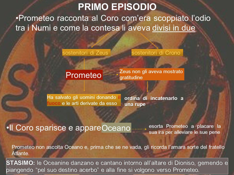 PRIMO EPISODIO Prometeo racconta al Coro com'era scoppiato l'odio tra i Numi e come la contesa li aveva divisi in due sostenitori di Zeussostenitori d