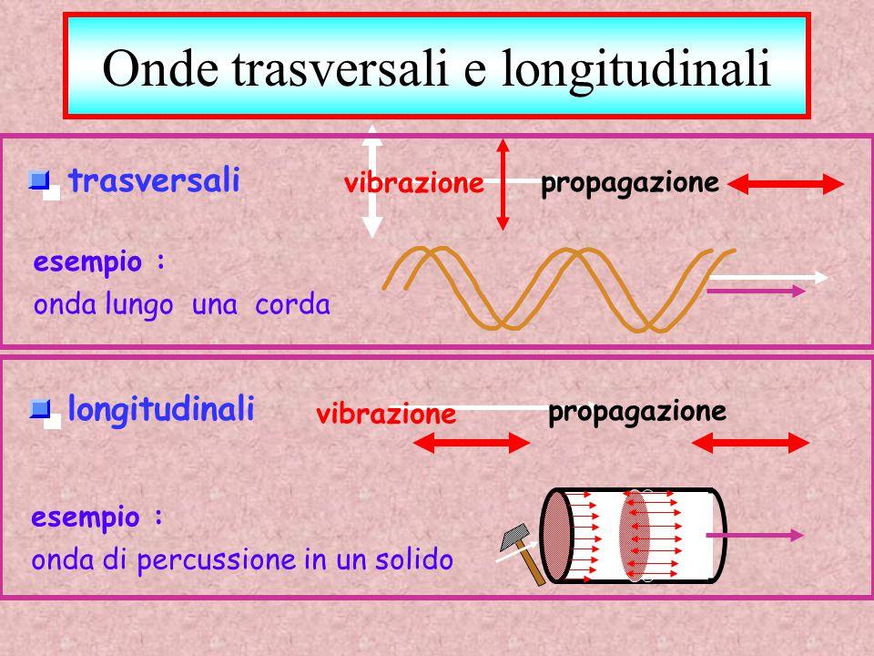 Onde trasversali e longitudinali trasversali vibrazione propagazione esempio : onda lungo una corda longitudinali vibrazione propagazione esempio : on