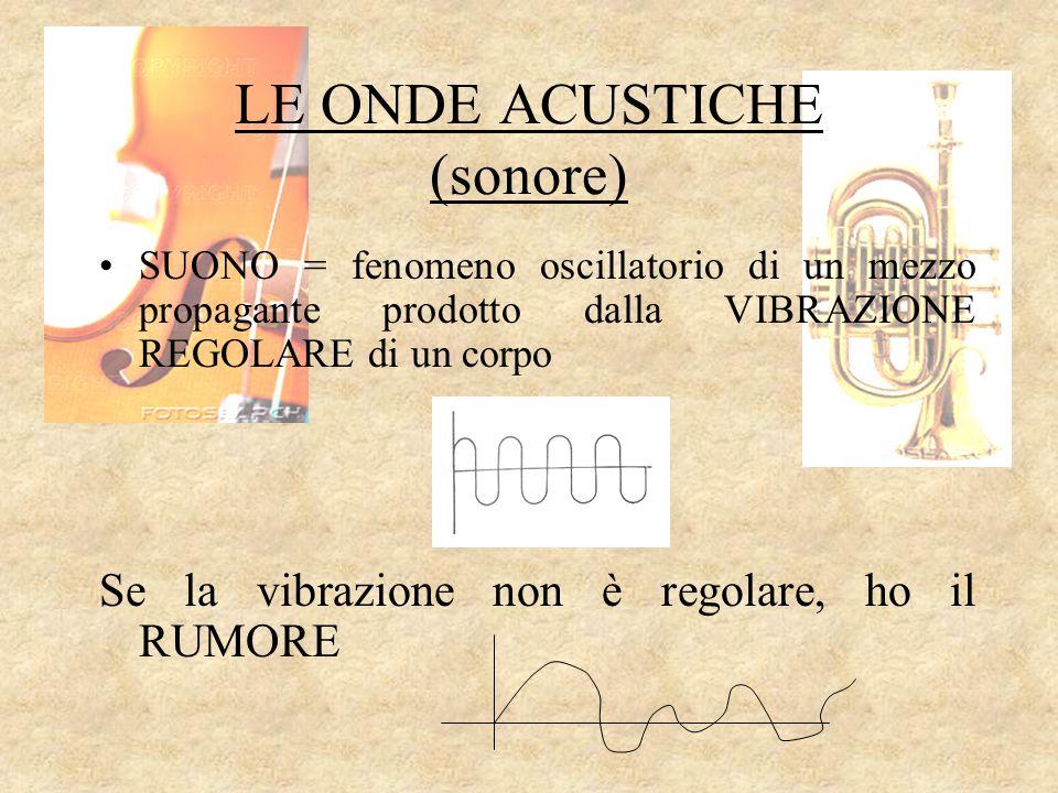 LE ONDE ACUSTICHE (sonore) SUONO = fenomeno oscillatorio di un mezzo propagante prodotto dalla VIBRAZIONE REGOLARE di un corpo Se la vibrazione non è