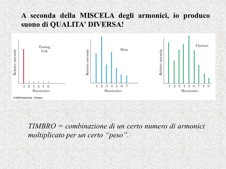 A seconda della MISCELA degli armonici, io produco suono di QUALITA' DIVERSA! TIMBRO = combinazione di un certo numero di armonici moltiplicato per un