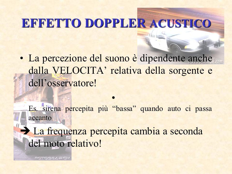 EFFETTO DOPPLER ACUSTICO La percezione del suono è dipendente anche dalla VELOCITA' relativa della sorgente e dell'osservatore! Es. sirena percepita p