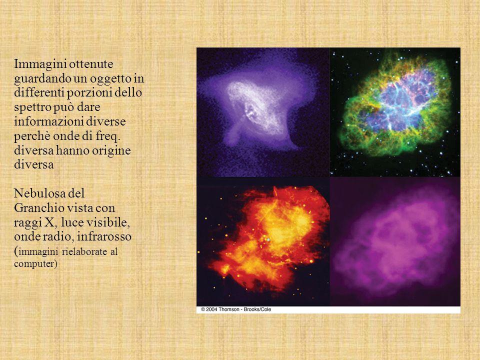 Immagini ottenute guardando un oggetto in differenti porzioni dello spettro può dare informazioni diverse perchè onde di freq. diversa hanno origine d