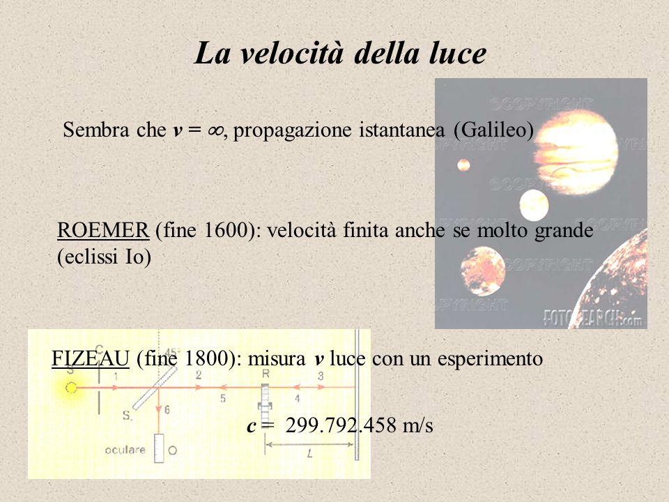 La velocità della luce Sembra che v = , propagazione istantanea (Galileo) ROEMER (fine 1600): velocità finita anche se molto grande (eclissi Io) FIZE
