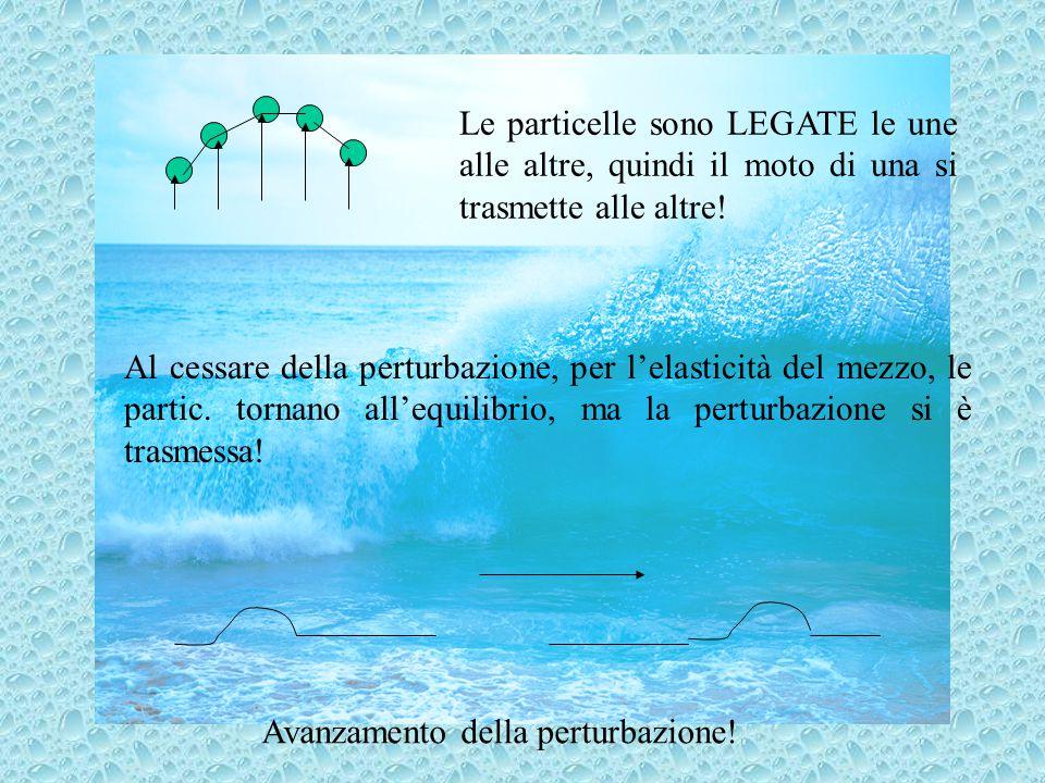 Le particelle sono LEGATE le une alle altre, quindi il moto di una si trasmette alle altre! Al cessare della perturbazione, per l'elasticità del mezzo