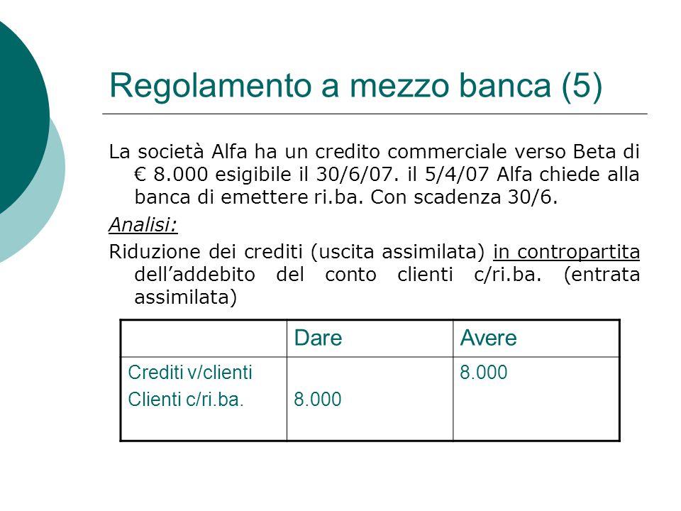 Regolamento a mezzo banca (5) La società Alfa ha un credito commerciale verso Beta di € 8.000 esigibile il 30/6/07. il 5/4/07 Alfa chiede alla banca d