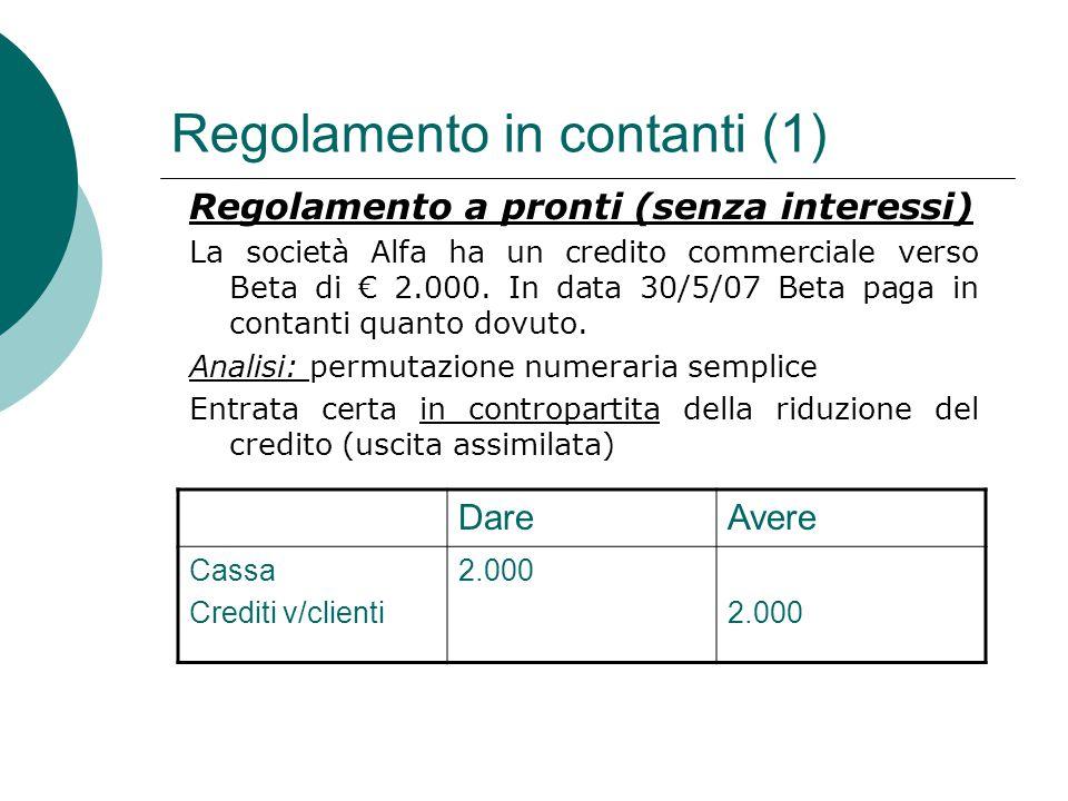 Regolamento in contanti (1) Regolamento a pronti (senza interessi) La società Alfa ha un credito commerciale verso Beta di € 2.000. In data 30/5/07 Be