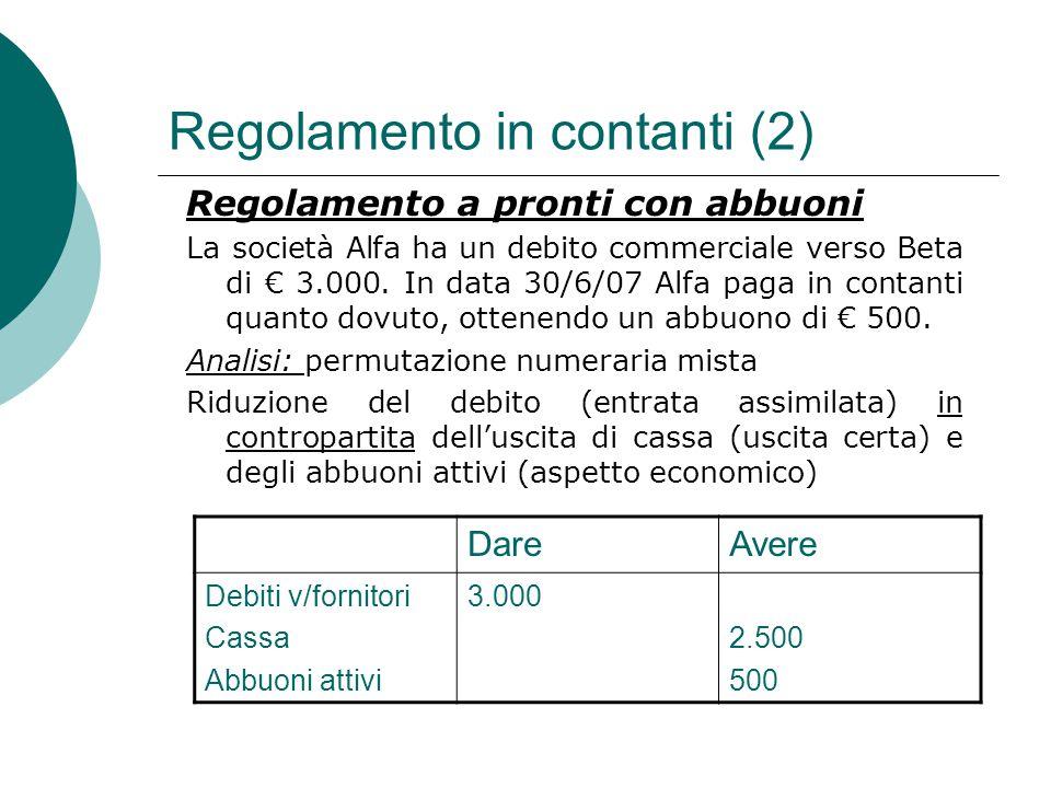 Regolamento in contanti (2) Regolamento a pronti con abbuoni La società Alfa ha un debito commerciale verso Beta di € 3.000. In data 30/6/07 Alfa paga