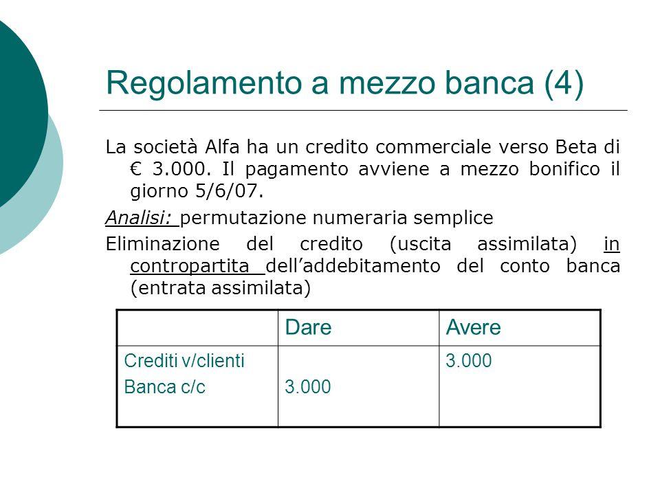 Regolamento a mezzo banca (4) La società Alfa ha un credito commerciale verso Beta di € 3.000. Il pagamento avviene a mezzo bonifico il giorno 5/6/07.