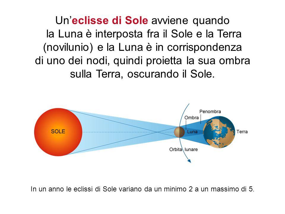 11 Un'eclisse di Sole avviene quando la Luna è interposta fra il Sole e la Terra (novilunio) e la Luna è in corrispondenza di uno dei nodi, quindi proietta la sua ombra sulla Terra, oscurando il Sole.