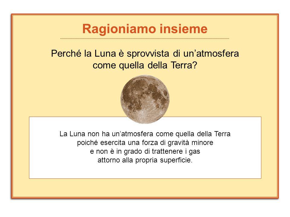 14 Ragioniamo insieme Perché la Luna è sprovvista di un'atmosfera come quella della Terra.
