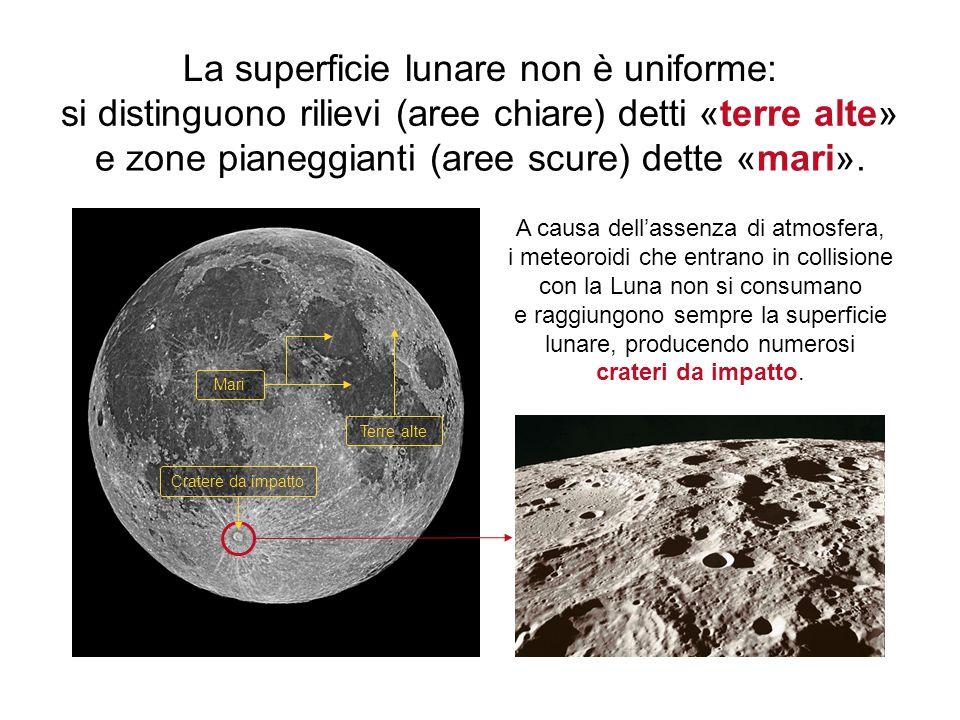2 La superficie lunare non è uniforme: si distinguono rilievi (aree chiare) detti «terre alte» e zone pianeggianti (aree scure) dette «mari».