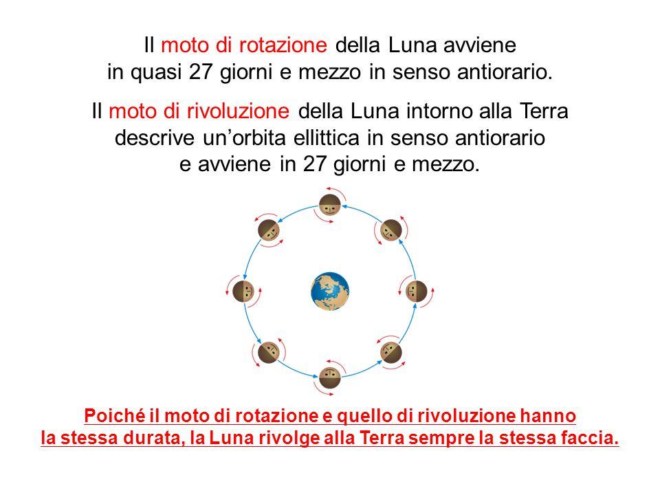 5 L'orbita della Luna intorno alla Terra giace su un piano inclinato rispetto a quello dell'orbita terrestre di poco più di 5°.