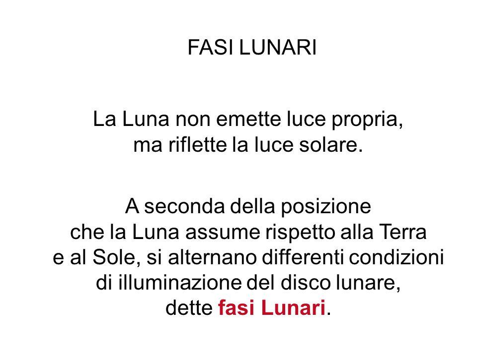 6 La Luna non emette luce propria, ma riflette la luce solare.