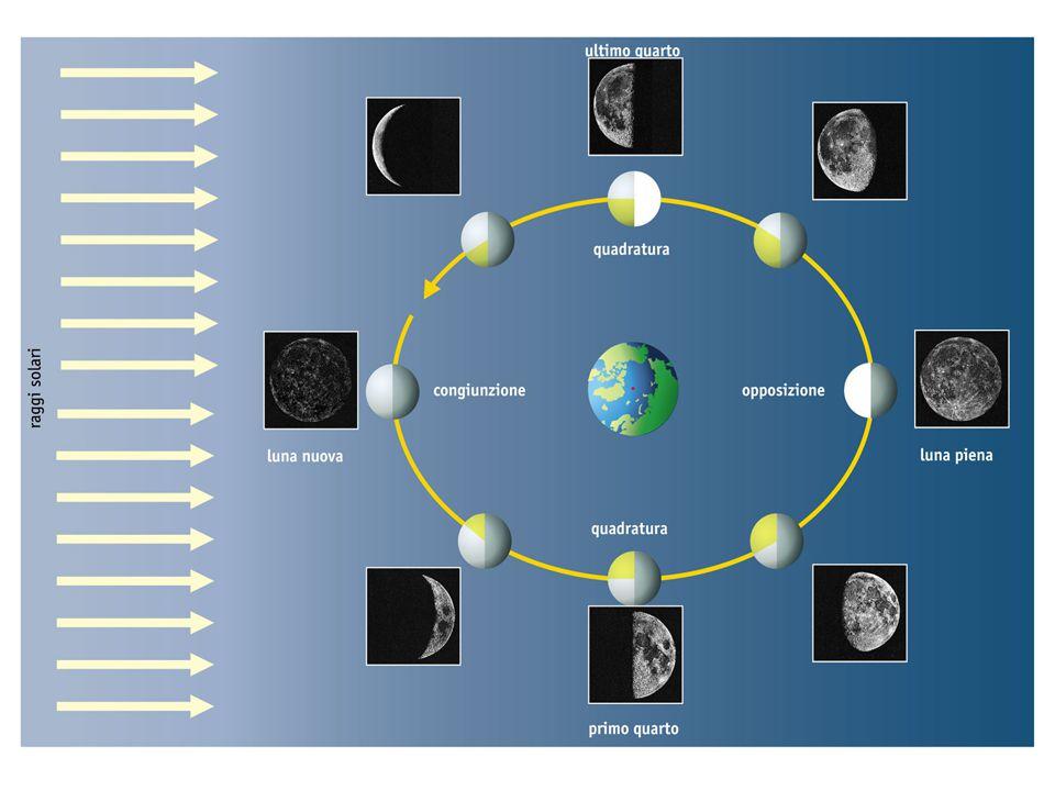 9 Con il termine eclisse (o eclissi) si intende l'oscuramento momentaneo di un corpo celeste.