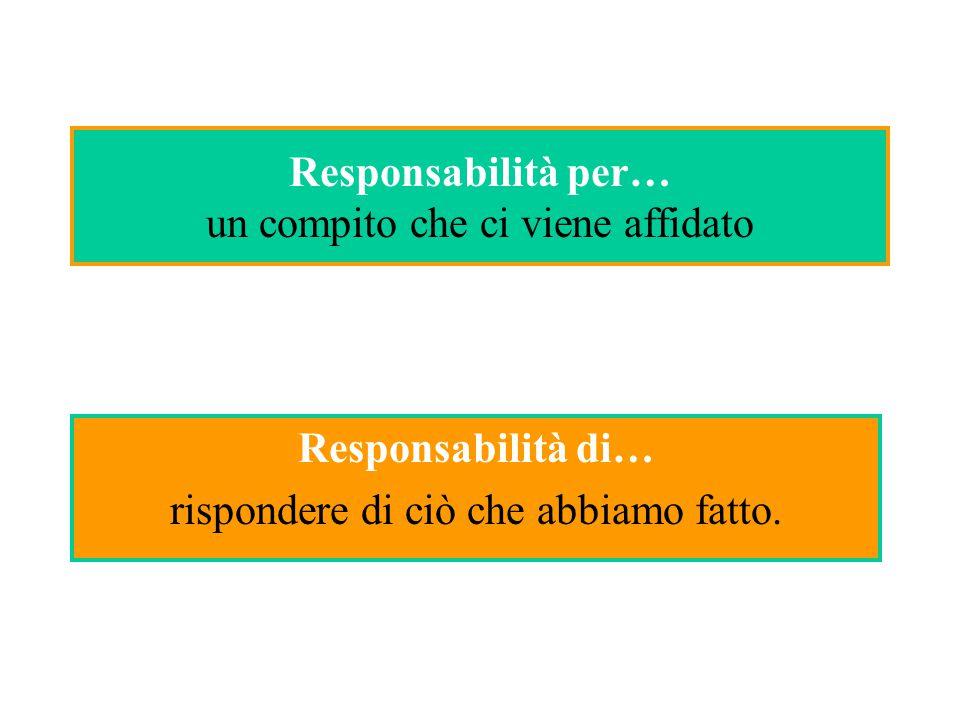 Responsabilità per… un compito che ci viene affidato Responsabilità di… rispondere di ciò che abbiamo fatto.