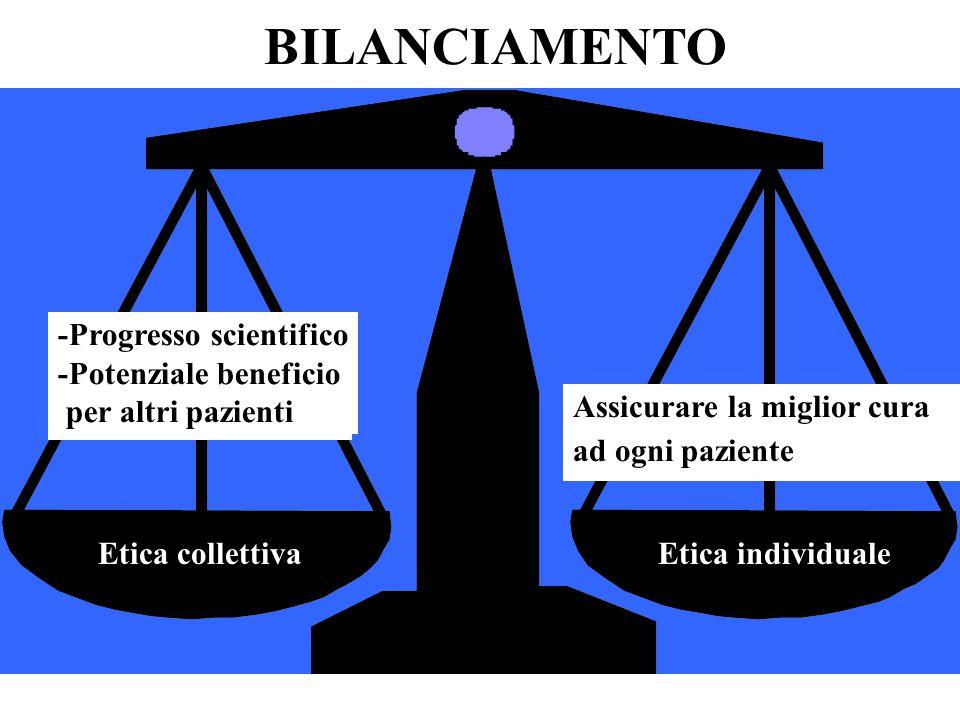 BILANCIAMENTO Assicurare la miglior cura ad ogni paziente -Progresso scientifico -Potenziale beneficio per altri pazienti Etica collettivaEtica indivi