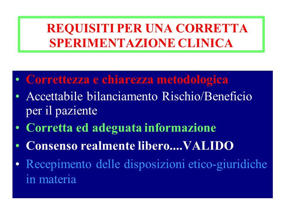 Correttezza e chiarezza metodologica Accettabile bilanciamento Rischio/Beneficio per il paziente Corretta ed adeguata informazione Consenso realmente