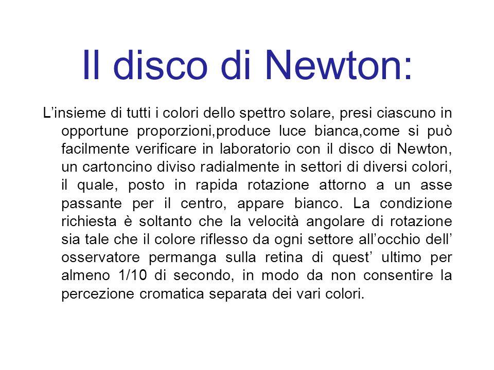 Il disco di Newton: L'insieme di tutti i colori dello spettro solare, presi ciascuno in opportune proporzioni,produce luce bianca,come si può facilmen