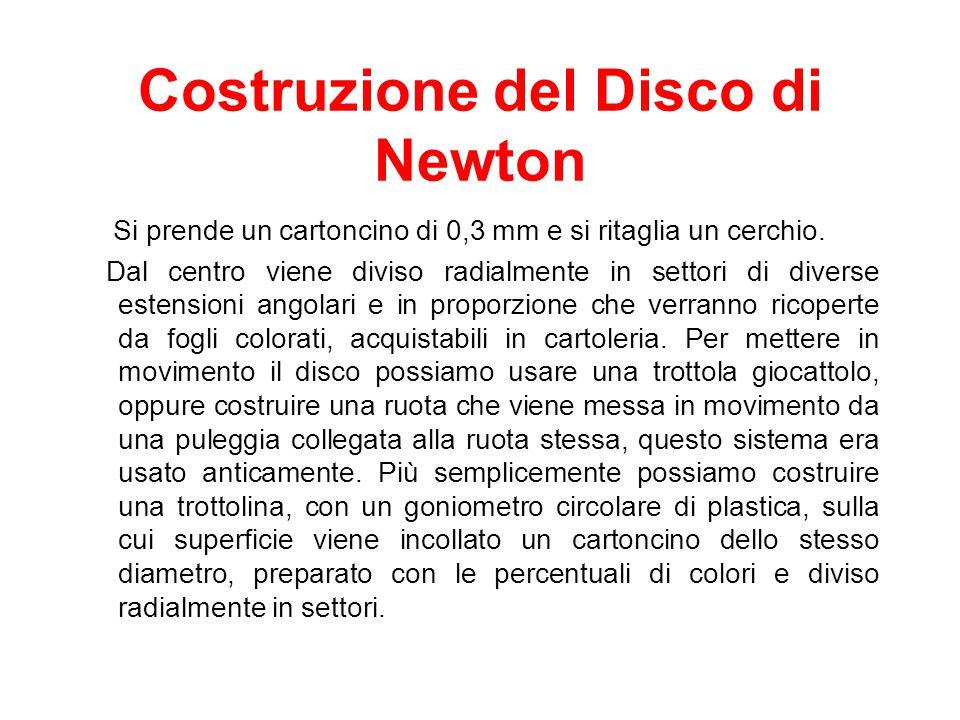 Costruzione del Disco di Newton Si prende un cartoncino di 0,3 mm e si ritaglia un cerchio. Dal centro viene diviso radialmente in settori di diverse