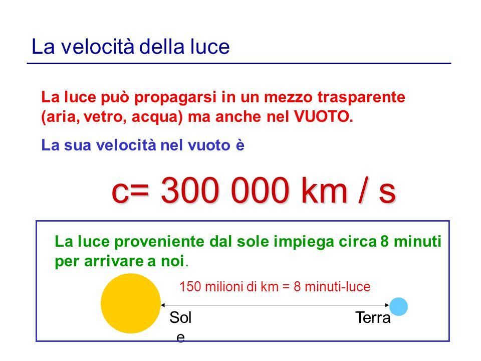 La velocità della luce c= 300 000 km / s La luce proveniente dal sole impiega circa 8 minuti per arrivare a noi. La luce può propagarsi in un mezzo tr