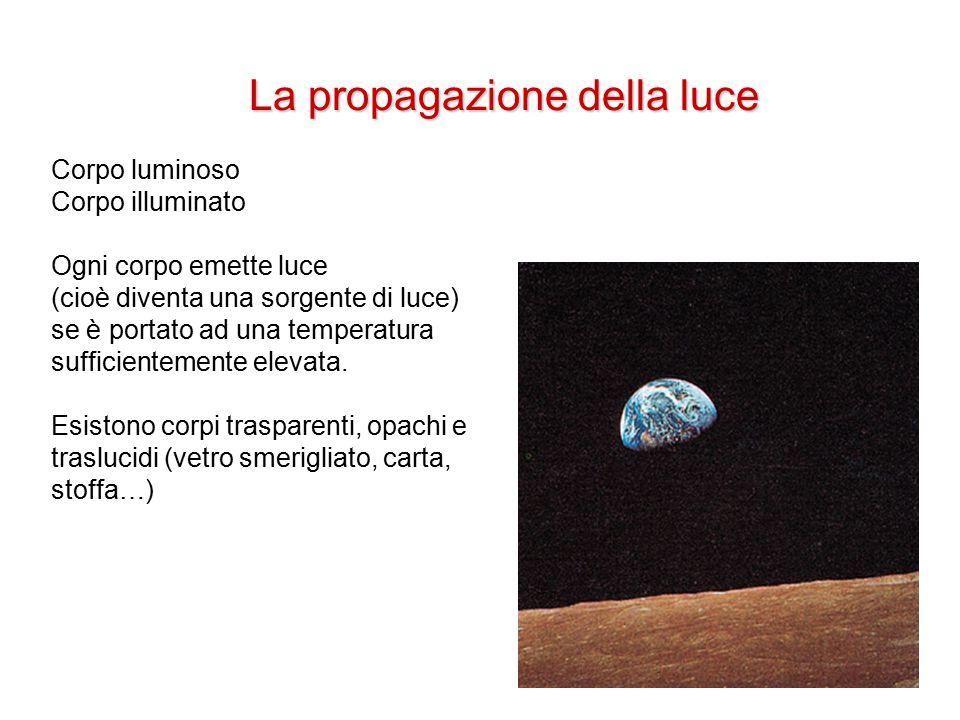 La propagazione della luce Corpo luminoso Corpo illuminato Ogni corpo emette luce (cioè diventa una sorgente di luce) se è portato ad una temperatura sufficientemente elevata.
