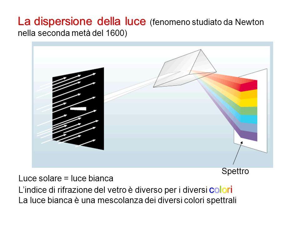 La dispersione della luce La dispersione della luce (fenomeno studiato da Newton nella seconda metà del 1600) Luce solare = luce bianca colori L'indice di rifrazione del vetro è diverso per i diversi colori La luce bianca è una mescolanza dei diversi colori spettrali Spettro