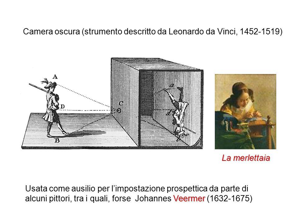 Camera oscura (strumento descritto da Leonardo da Vinci, 1452-1519) Veermer Usata come ausilio per l'impostazione prospettica da parte di alcuni pittori, tra i quali, forse Johannes Veermer (1632-1675) La merlettaia