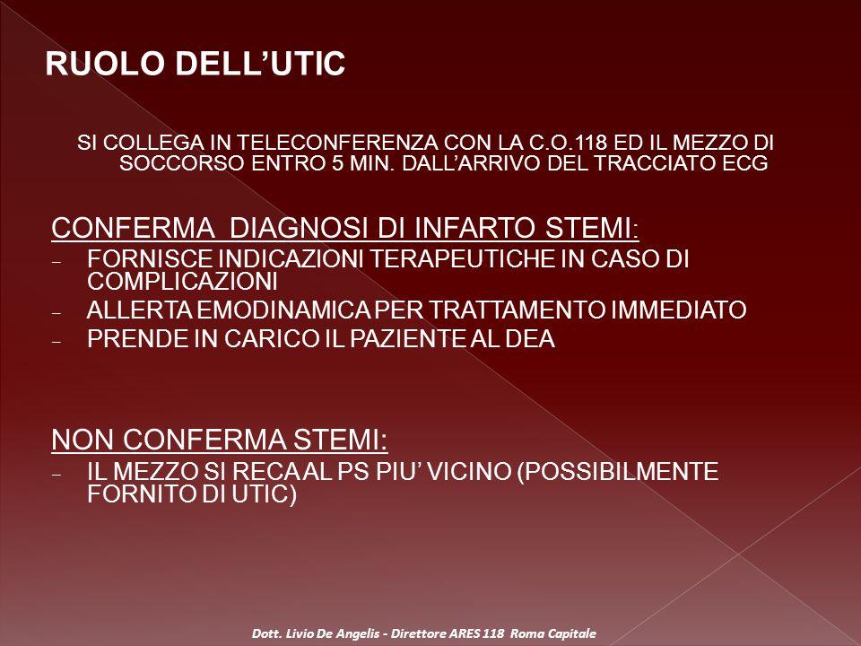  Posizionare un cardiomonitor-defibrillatore  Eseguire un primo ECG 12 derivazioni (diagnosi precoce)  Misurazione dei segni vitali(PA,FC,FR,Saturimetria)  Trasmettere l'ECG ed i parametri vitali alla C.O.118 ed alla UTIC di competenza territoriale  Stabilire un accesso venoso poss.