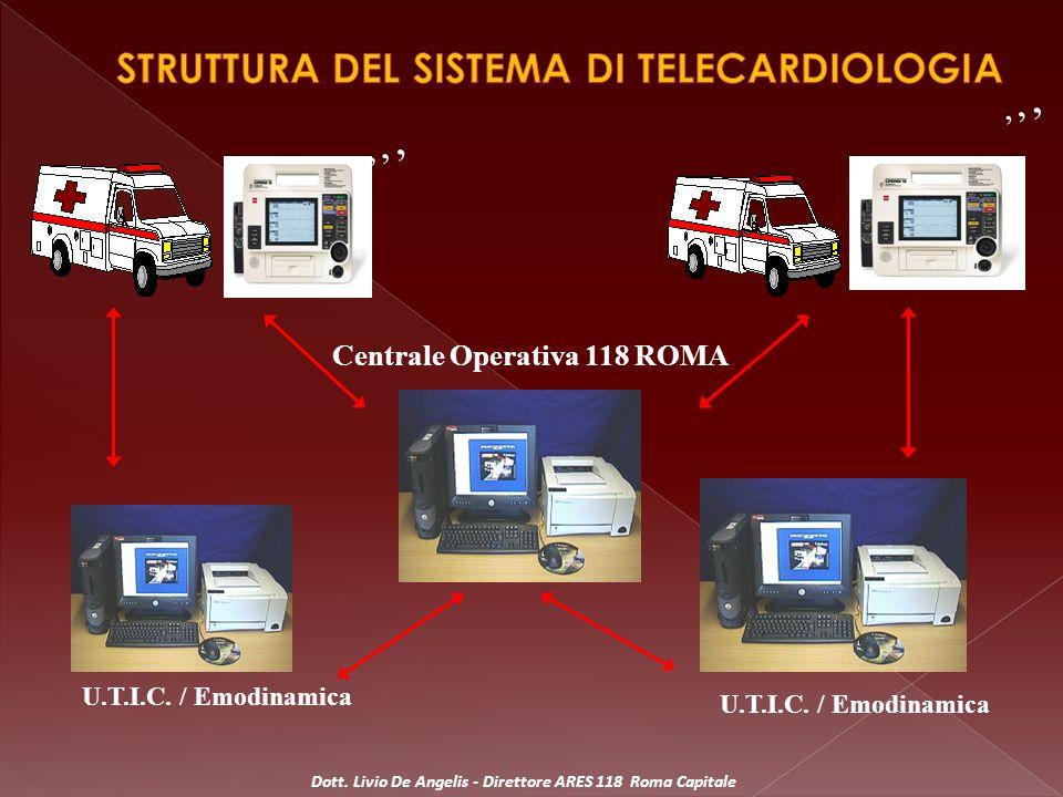 Dal punto di vista tecnico la rete di telecardiologia è costituita dal dispositivo di rilevazione e trasmissione (attraverso la rete UMTS e/o Wi-fi) dell'ECG12d e dalla stazione ricevente Stazione ricevente presso UTIC / Emodinamica Intervento presso il paziente GSM, Linea satellitare, linea fissa Dott.