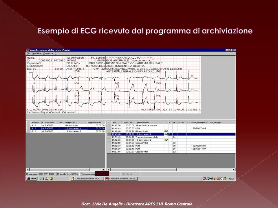 U.T.I.C./ Emodinamica Centrale Operativa 118 ROMA '''''' '''''' U.T.I.C.