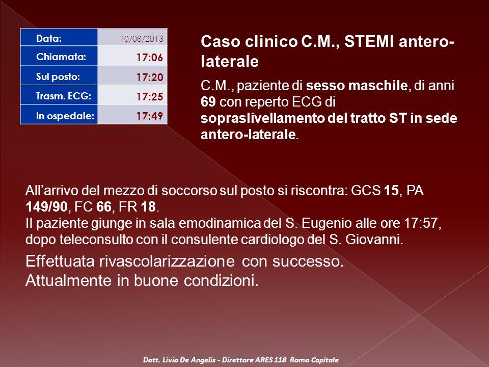 Data: 04/09/2013 Chiamata: 18:42 Sul posto: 19:50 Trasm.