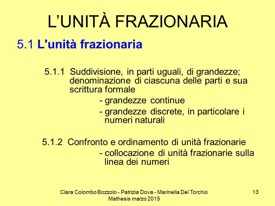 Clara Colombo Bozzolo - Patrizia Dova - Marinella Del Torchio Mathesis marzo 2015 L'UNITÀ FRAZIONARIA 5.1 L'unità frazionaria 5.1.1 Suddivisione, in p