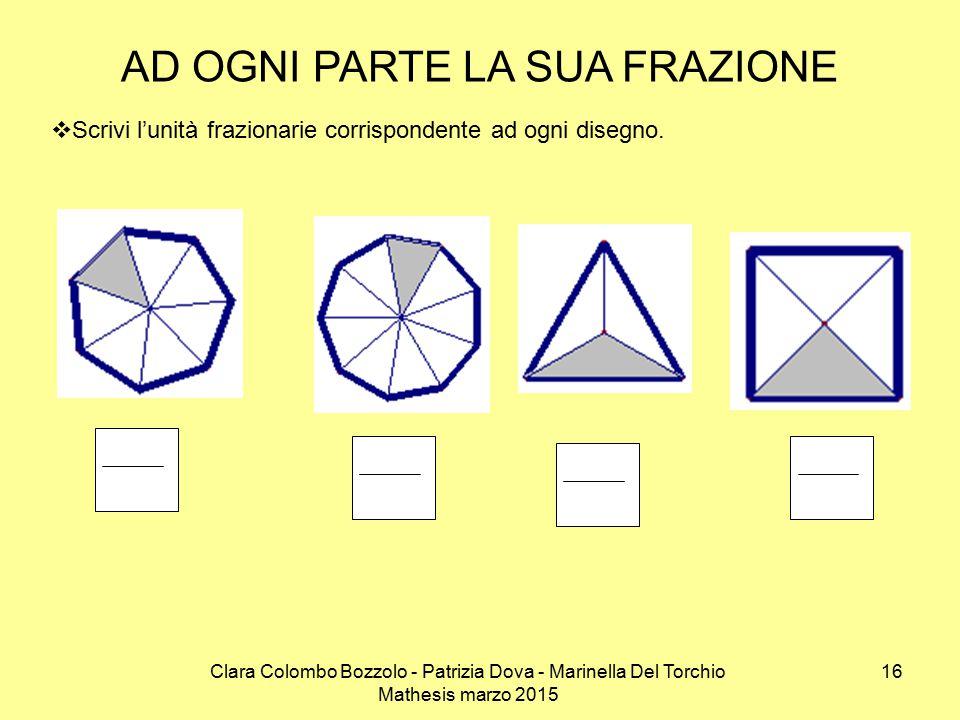 Clara Colombo Bozzolo - Patrizia Dova - Marinella Del Torchio Mathesis marzo 2015 AD OGNI PARTE LA SUA FRAZIONE  Scrivi l'unità frazionarie corrispondente ad ogni disegno.
