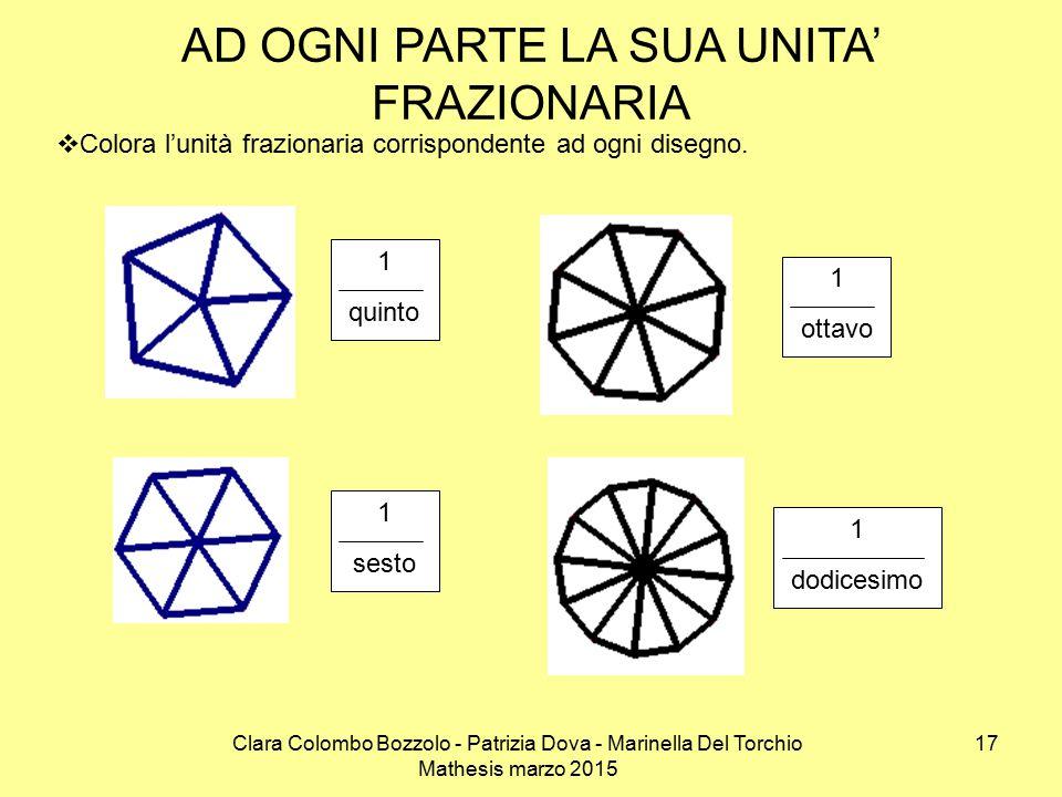 Clara Colombo Bozzolo - Patrizia Dova - Marinella Del Torchio Mathesis marzo 2015 AD OGNI PARTE LA SUA UNITA' FRAZIONARIA  Colora l'unità frazionaria corrispondente ad ogni disegno.