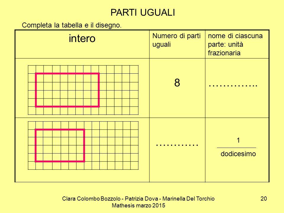 Clara Colombo Bozzolo - Patrizia Dova - Marinella Del Torchio Mathesis marzo 2015 PARTI UGUALI intero Numero di parti uguali nome di ciascuna parte: unità frazionaria 8…………..