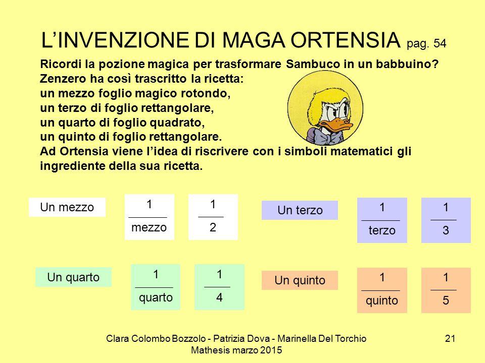 Clara Colombo Bozzolo - Patrizia Dova - Marinella Del Torchio Mathesis marzo 2015 L'INVENZIONE DI MAGA ORTENSIA pag.