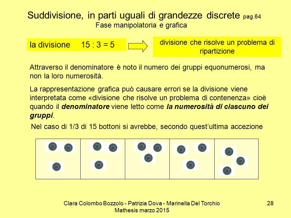 Clara Colombo Bozzolo - Patrizia Dova - Marinella Del Torchio Mathesis marzo 2015 Suddivisione, in parti uguali di grandezze discrete pag.64 Fase mani