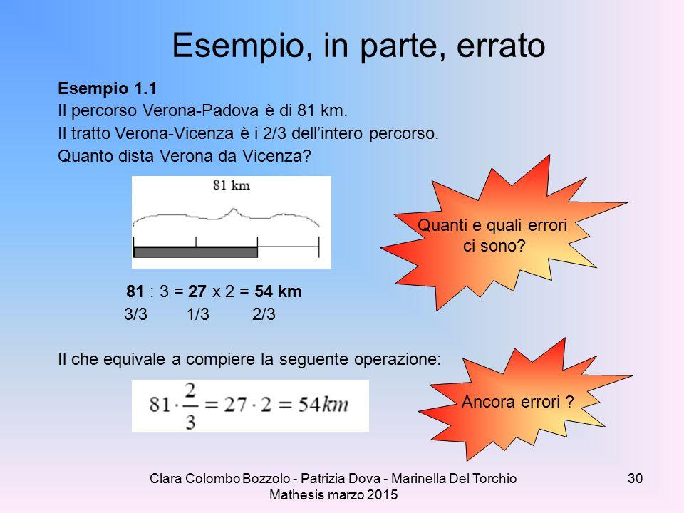 Clara Colombo Bozzolo - Patrizia Dova - Marinella Del Torchio Mathesis marzo 2015 Esempio, in parte, errato Esempio 1.1 Il percorso Verona-Padova è di 81 km.