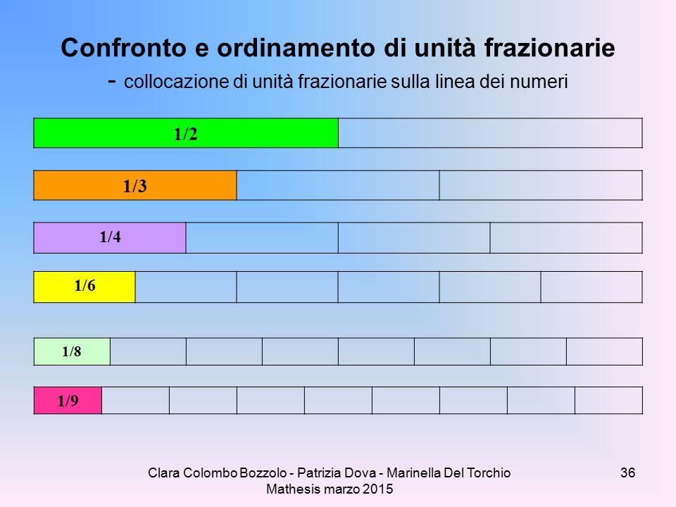 Clara Colombo Bozzolo - Patrizia Dova - Marinella Del Torchio Mathesis marzo 2015 Confronto e ordinamento di unità frazionarie - collocazione di unità frazionarie sulla linea dei numeri 1/2 1/3 1/4 1/6 1/8 1/9 36