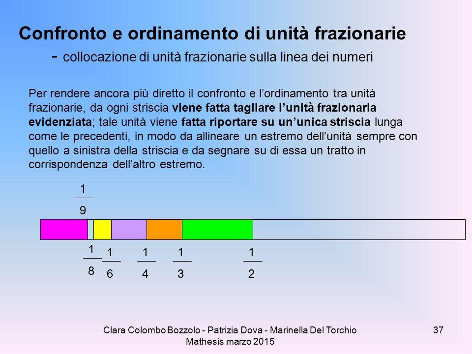 Clara Colombo Bozzolo - Patrizia Dova - Marinella Del Torchio Mathesis marzo 2015 Confronto e ordinamento di unità frazionarie - collocazione di unità