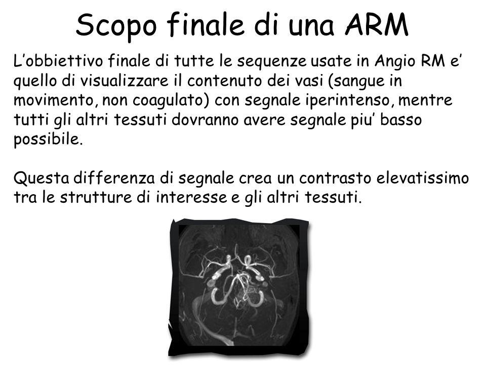 Scopo finale di una ARM L'obbiettivo finale di tutte le sequenze usate in Angio RM e' quello di visualizzare il contenuto dei vasi (sangue in moviment