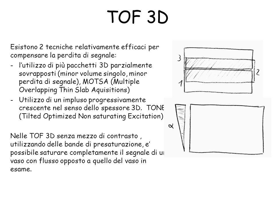 TOF 3D Esistono 2 tecniche relativamente efficaci per compensare la perdita di segnale: -l'utilizzo di più pacchetti 3D parzialmente sovrapposti (mino