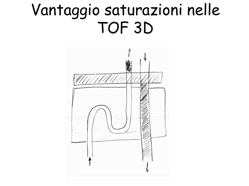 Vantaggio saturazioni nelle TOF 3D