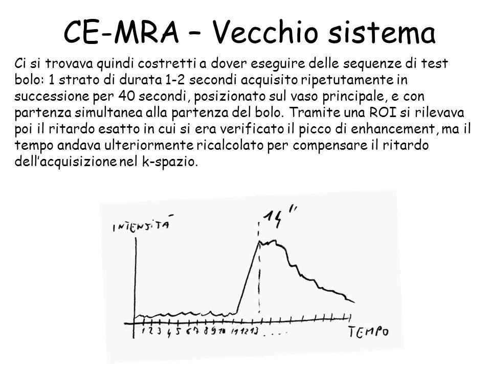 CE-MRA – Vecchio sistema Ci si trovava quindi costretti a dover eseguire delle sequenze di test bolo: 1 strato di durata 1-2 secondi acquisito ripetut