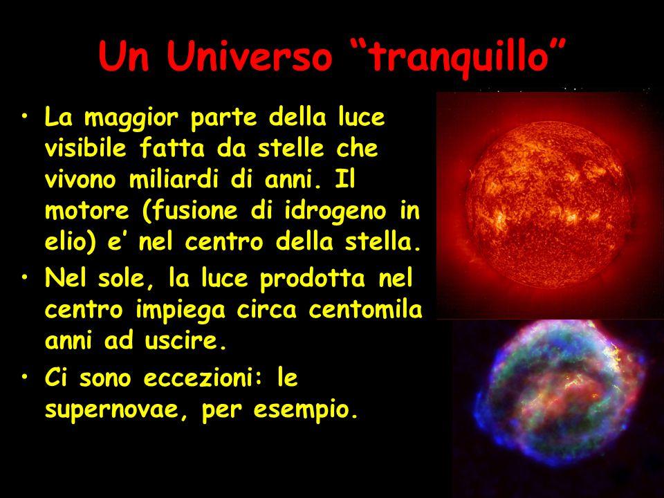 Un Universo tranquillo La maggior parte della luce visibile fatta da stelle che vivono miliardi di anni.