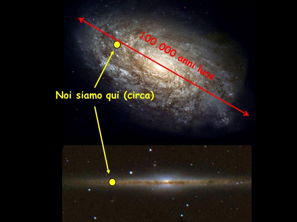 Noi siamo qui (circa) 100.000 anni luce