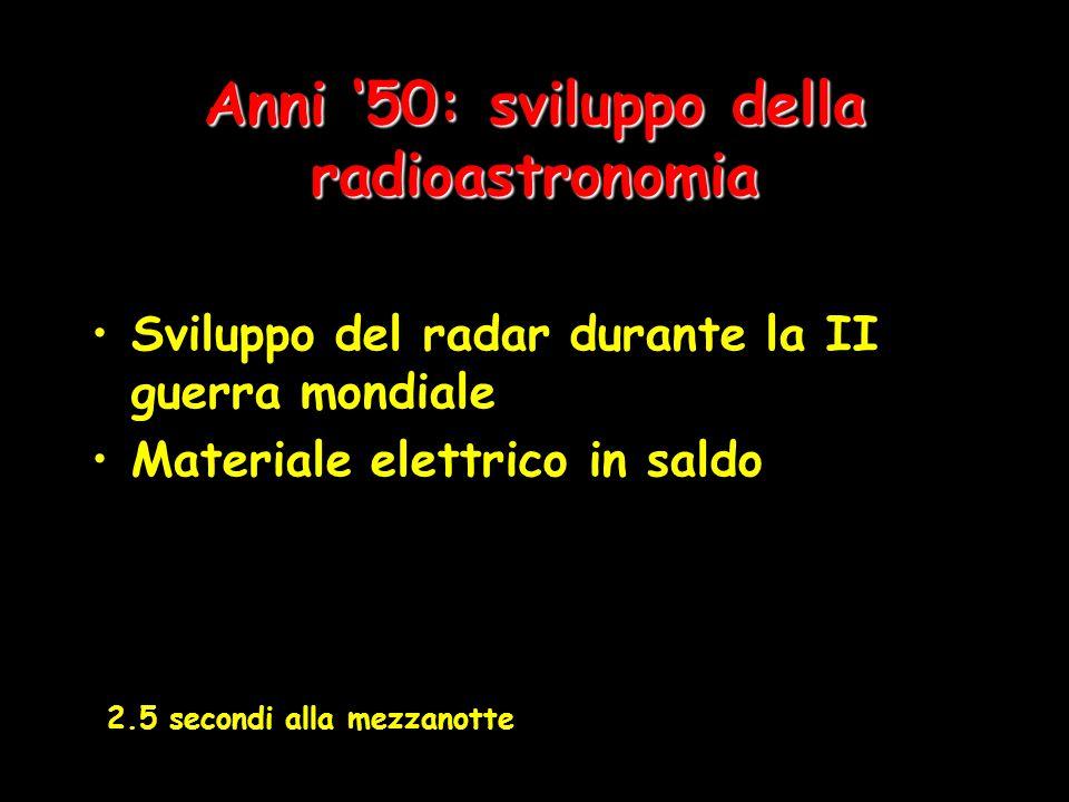 Anni '50: sviluppo della radioastronomia Sviluppo del radar durante la II guerra mondiale Materiale elettrico in saldo 2.5 secondi alla mezzanotte